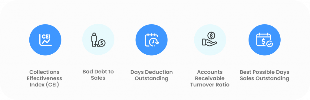 Other metrics to measure with Days Sales Outstanding